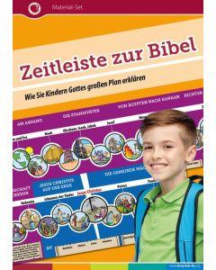 Zeitleiste zur Bibel